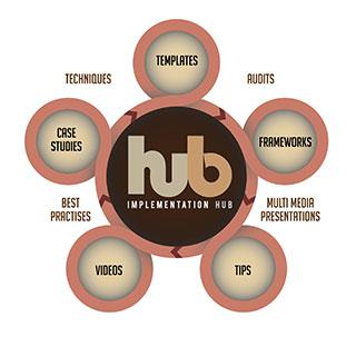 hub-image
